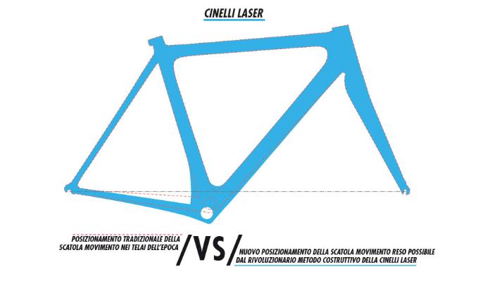 frame Cinelli Laser