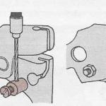 Onderhoud fiets – Reparatie van een gebroken remkabel