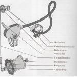 Onderhoud fiets – vernieuwen van stuurversnellingskabel