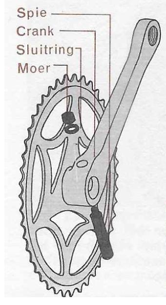 Onderhoud fiets – een crankspie afstellen of vervangen