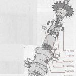 Onderhoud fiets – vernieuwen lagers van een remnaaf