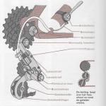 Onderhoud fiets – afstellen van een derailleur
